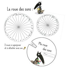 Roue des syllabes - Here's a List of Education Companies Offering Free Subscriptions to . French Teacher, Teaching French, French Flashcards, French Worksheets, French Classroom, Educational Activities For Kids, French Resources, French Lessons, Learn French