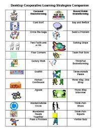 Afbeeldingsresultaat voor list of kagan structures   The Art of ...
