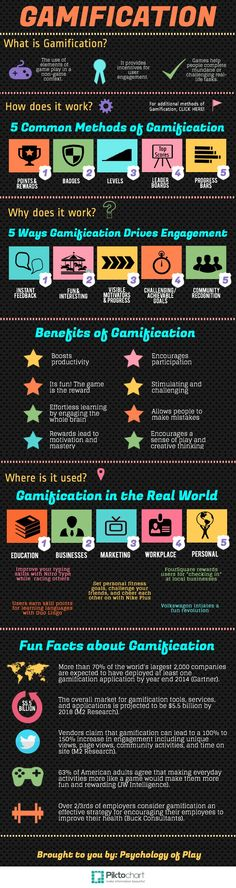 #Gamification #Infographic #elearning #edtech