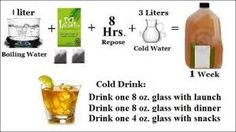 Here's how to prepare the tea. Order online at http://www.totallifechanges.com/4077051