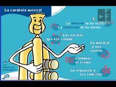 Presentación de un recurso digital de la Consejería de Educación de la Junta de Castilla y León, destinado al área de Música de la Enseñanza Primaria.