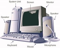 The six primary components of a computer are input devices, the processor, memory,output devices,storage devices are housed in a box like case called the system unit.