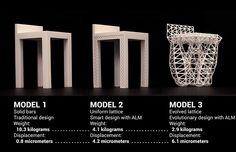 3 | Why Algorithms Are The Next Star Designers | Co.Design | business + design