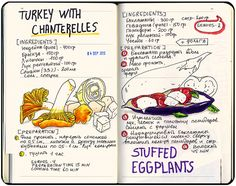 Recipe Journal by Sally Mao, via Behance