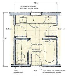 jack jill bathroom floor plans | Jack And Jill Bathroom Layout ...