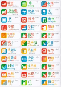 Kickstart your Chinese with our awesome stickers! You will learn 132 most important words in no time, just by placing your language learning stickers around you Mandarin Lessons, Learn Mandarin, Basic Chinese, Chinese English, Chinese Food, Learn A New Language, Learn Chinese Language, Spanish Language, French Language