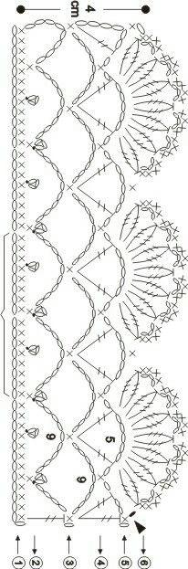 Tutorial gorro crochet facil principiantes ( with subtitles in several lenguage) - Granny Crochet Crochet Boarders, Crochet Edging Patterns, Crochet Lace Edging, Crochet Diagram, Crochet Trim, Filet Crochet, Crochet Designs, Crochet Doilies, Knit Crochet