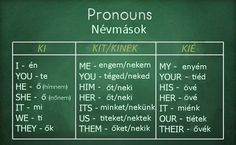 """Nem értem, hogy tanáraink miért nem ezzel kezdték! Az angol nyelvtan nem is olyan bonyolult. Kivéve persze, ha megfelelő tanulási módszert választjuk. Ebben a cikkben összegyűjtöttünk nektek 10 """"papír fecnit"""" amely magába foglalja az angol nyelv legfontosabb szabályait. Ismerd meg ezeket és me"""