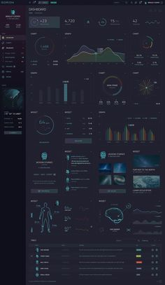 Buy ORION – Sci-Fi Dashboard by laaqiq on GraphicRiver. Modern and creative dashboard template for Photoshop focused on sci-fi theme includes widgets,. Web Design, Game Ui Design, Graph Design, Logo Design, Dashboard Interface, Interface Design, Ui Ux, Dashboard Template, Dashboard Design