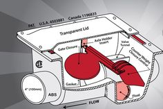 schematic drawing back water valve fiovalve