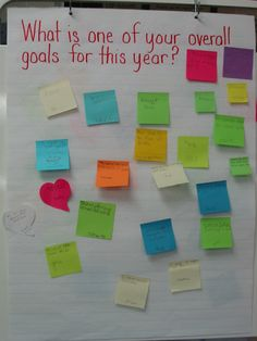 I like some of these boards. I don't know that I would use post-its for everything but I like the questions none the less