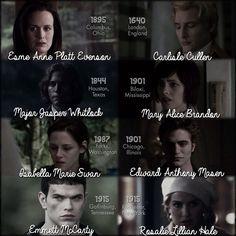 Twilight Forever ☽ ♖ αℓιsση @ilovetwilightforever | Websta (Webstagram)