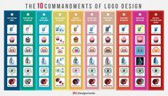 Infographic: 10 Commandments of Logo Design