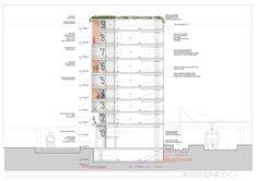 Gallery of Parking Saint-Roch / Archikubik - 35