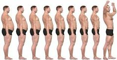 Weight loss which is also known as bariatric surgery is one of the best and most effective method to reduce the weight.