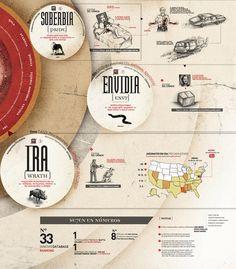 Infography of the film 'Seven' by Santiago Crescimone, via Behance