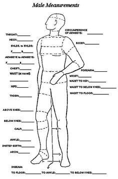 Male Measurements Chart 2