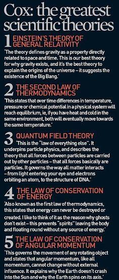 Six Greatest Scientific Theories (according to Brisn Cox)