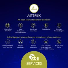 Asterisk - Services by TBS