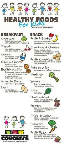 Easy breakdown for kids food