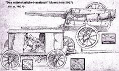 Hussite war wagon ca. 1480