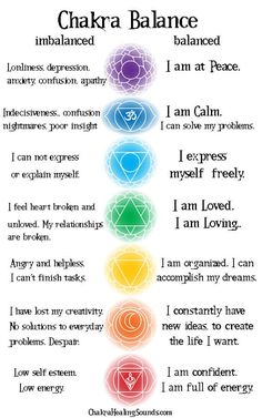 What are Chakras? Meditation energy points. One of the first signals that we can feel when we start meditation is a kind of fresh breeze, or tingling, or heat, on the hands, fingers, or in the center of the palm. These feelings show us the state of our subtle system. Discover more here: https://mind-globe.com/energy-centers-chakras/