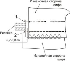 Обработка пояса в комбинезоне