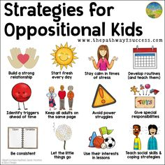 The ultimate list for educators and parents to help with kids and teens with oppositional, defiant and challenging behaviors. Social Skills Lessons, Coping Skills, Social Skills Activities, Teaching Social Skills, Social Skills For Kids, Health Activities, Teaching Biology, Writing Activities, Education Positive