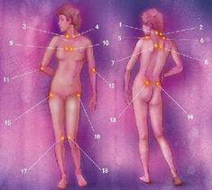 Entender el Dolor de Fibromialgia