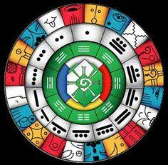 An overview of the Mayan calendar along with online calculators for Mayan zodiac, tarot, animal moon signs, horoscope, numerology calculators. Mayan Astrology, Mayan Zodiac, Aztec Ruins, Mayan Ruins, Kin Maya, Mayan Glyphs, Yi King, Mayan Cities, Moon Calendar