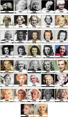 @GoogleFacts : A picture of Marilyn for every year she was alive 1926-1962. https://t.co/Od7H6iOgzJ