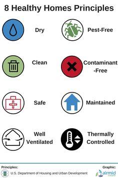 8 Healthy Homes Principles