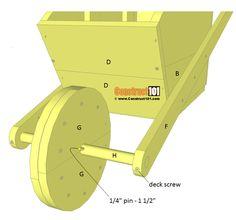 Wheelbarrow planter plans - step 8.