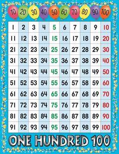Printable Number Chart 1 To 100 – Printable Chart 100 Number Chart, Number Grid, Numbers 1 100, Prime Numbers, 100 Chart Printable, Free Printable Numbers, Printable Worksheets, 1 To 100, The 100