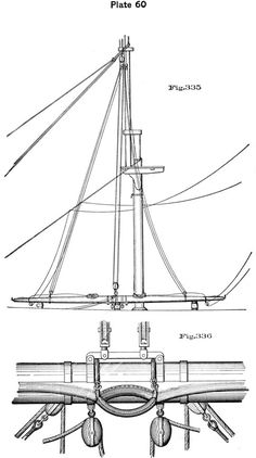 Plate 60, Fig 335-336. Topsail yard raising and details.