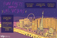 Wedding Dress Las Vegas Rent Awesome Las Vegas Fun Facts Information and Trivia Vegas Fun, Vegas Party, Las Vegas Weddings, Fall Wedding Colors, Things To Know, Trivia, Fun Facts, Budgeting, Wedding Dresses