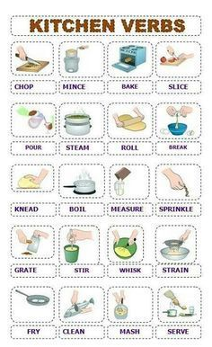 Kitchen words - Learn and improve your English language with our FREE Classes. Call Karen Luceti to register for classes. Eastern Shore of Maryland.edu/esl English Resources, English Tips, English Study, English Lessons, Learn English, Teach English To Kids, English Projects, English Activities, English Verbs