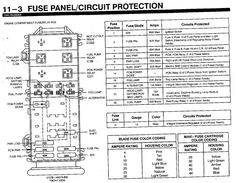 1995 mazda b2300 fuse diagram Fuse Panel Diagram Ford