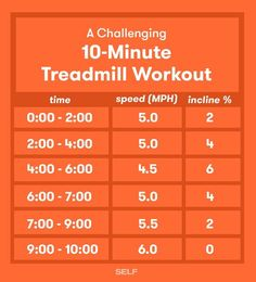 4 Fat-Burning Treadmill Workouts To Try When It's Just Too Cold Outside Try this straightforward hill workout if you've only got 10 minutes to get it done. Treadmill Workouts, At Home Workouts, Walking Workouts, Butt Workouts, Running Workouts, Fitness Workouts, Running Humor, Treadmill Routine, Interval Cardio