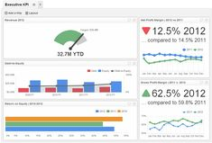 Executive Dashboard Examples   KPI Dashboard. Klipfolio.com