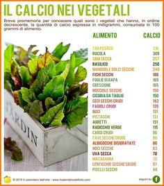 Il Calcio nei vegetali