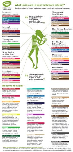 Do you know which toxins to avoid in your beauty products? www.bioceutica.com/epichealth