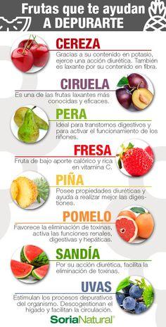Soria Natural (@SoriaNatural) | Twitter