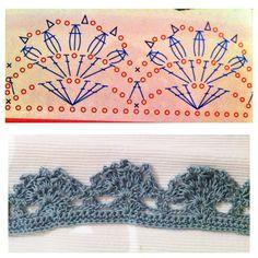Scallop edging pattern diagram . . . . ღTrish W ~ http://www.pinterest.com/trishw/ . . . . #crochet