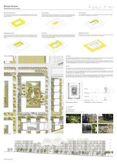 4. Rang 4. Preis: © Bauart Architekten und Planer AG, URBANOFFICE, Hüsler & Associés sarl