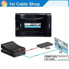 HDMI naar Scart converter adapter Ondersteunt Scart out en HDMI in met voeding