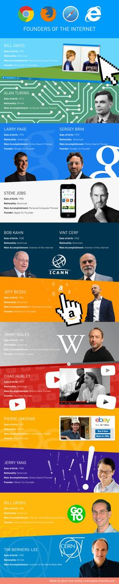 Founders of the Internet   #Internet #Technology #infographic