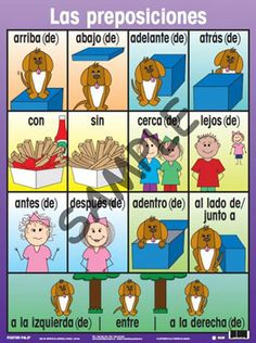 LAS PREPOSICIONES POSTER Spanish Lessons, Comics, Poster, Ideas, Comic Book, Comic Books, Thoughts, Comic, Posters