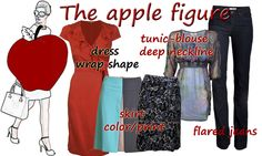 clothes for apple shaped women   The Apple Shape. How to Dress. - Stylish Garderobe