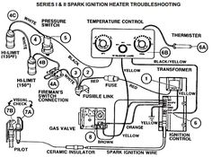 Laars Spark Ignition Pool Heater Troubleshooting Guide